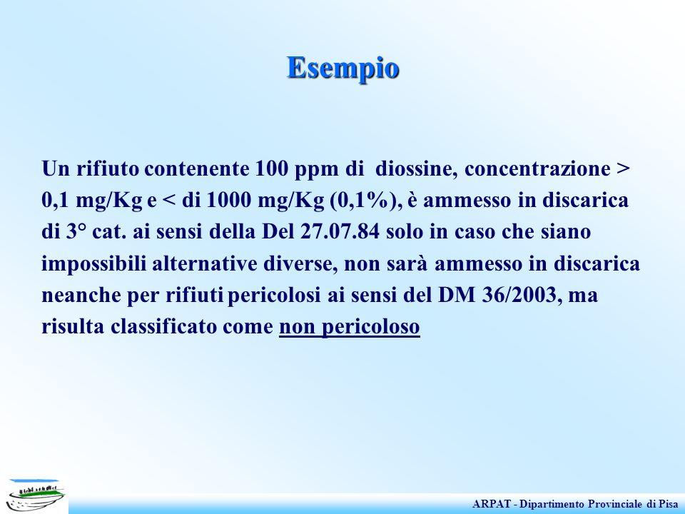 Esempio Un rifiuto contenente 100 ppm di diossine, concentrazione > 0,1 mg/Kg e < di 1000 mg/Kg (0,1%), è ammesso in discarica di 3° cat. ai sensi del
