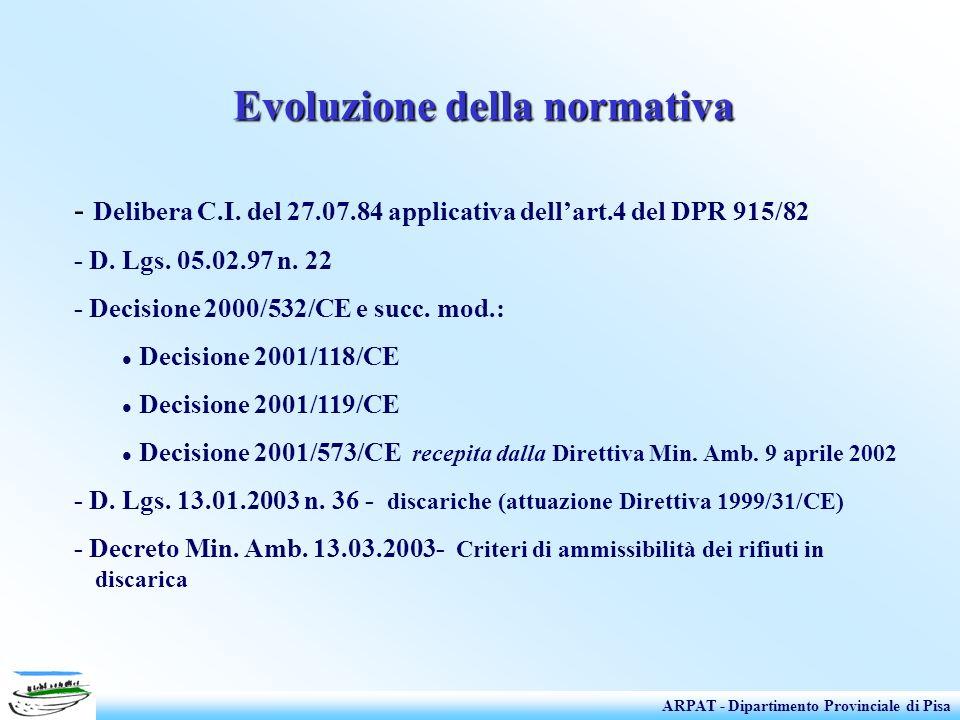 Evoluzione della normativa - Delibera C.I. del 27.07.84 applicativa dellart.4 del DPR 915/82 - D. Lgs. 05.02.97 n. 22 - Decisione 2000/532/CE e succ.