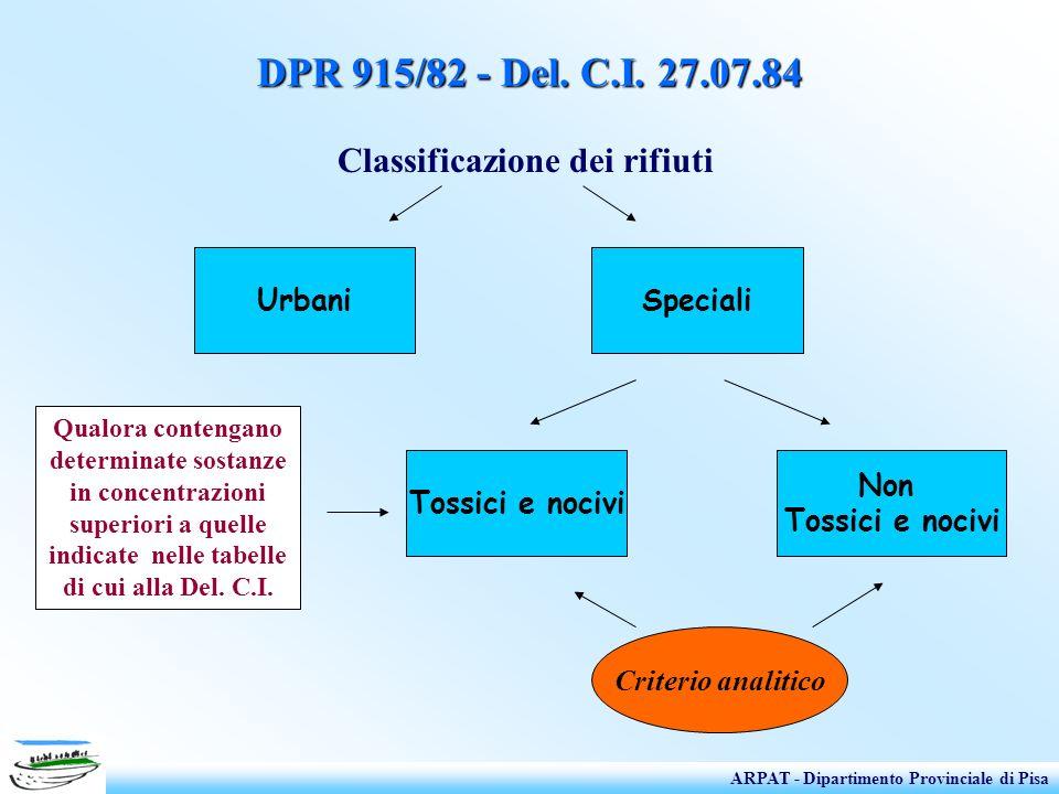 DPR 915/82 - Del. C.I. 27.07.84 Classificazione dei rifiuti UrbaniSpeciali Tossici e nocivi Qualora contengano determinate sostanze in concentrazioni