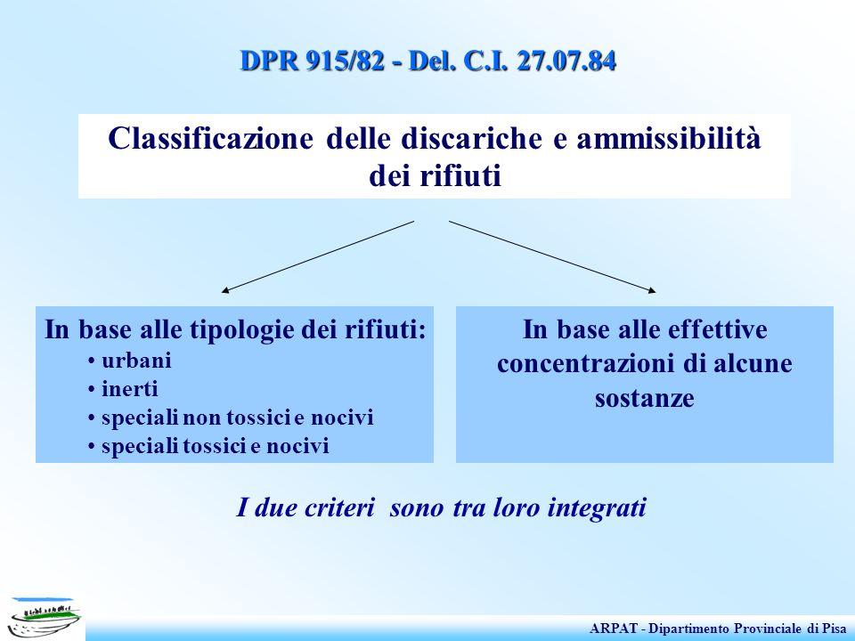 Classificazione delle discariche e ammissibilità dei rifiuti I due criteri sono tra loro integrati In base alle effettive concentrazioni di alcune sos
