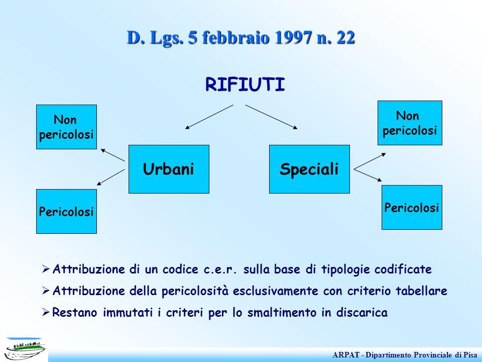 D. Lgs. 5 febbraio 1997 n. 22 Speciali Non pericolosi Urbani Pericolosi Non pericolosi Pericolosi Attribuzione di un codice c.e.r. sulla base di tipol