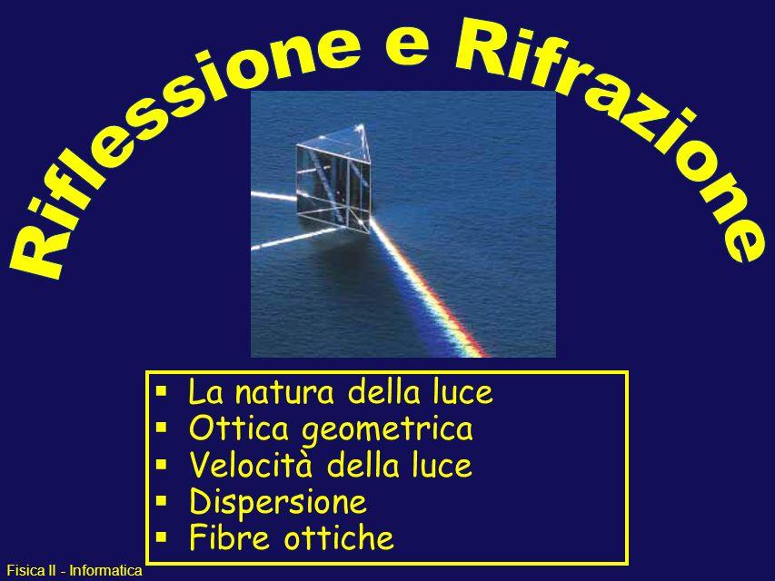 Fisica II - Informatica La natura della luce Ottica geometrica Velocità della luce Dispersione Fibre ottiche