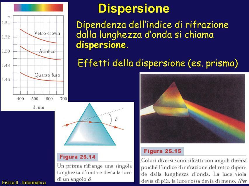 Fisica II - Informatica Dispersione Dipendenza dellindice di rifrazione dalla lunghezza donda si chiama dispersione. Effetti della dispersione (es. pr