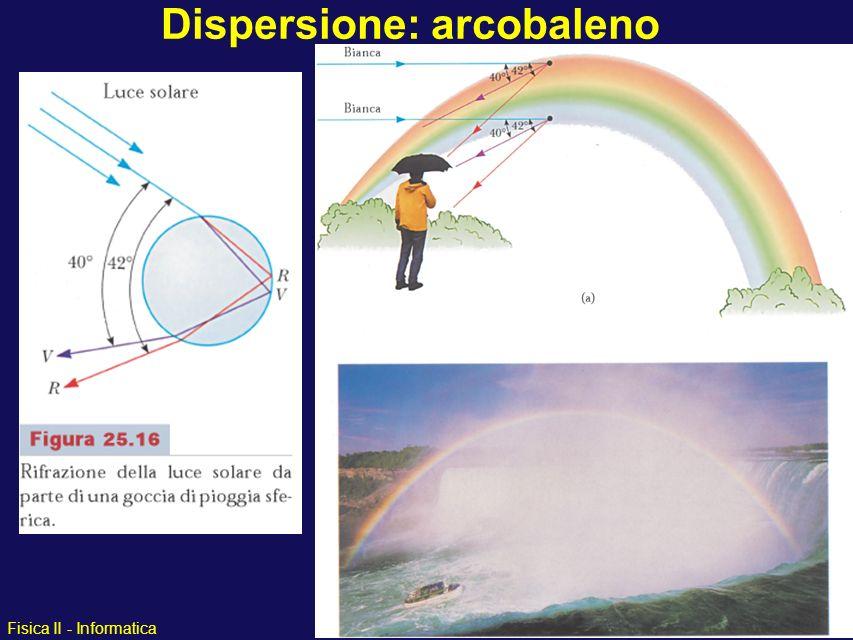 Fisica II - Informatica Dispersione: arcobaleno