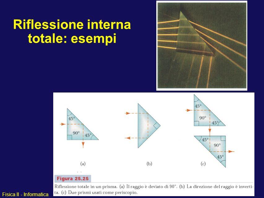 Fisica II - Informatica Riflessione interna totale: esempi