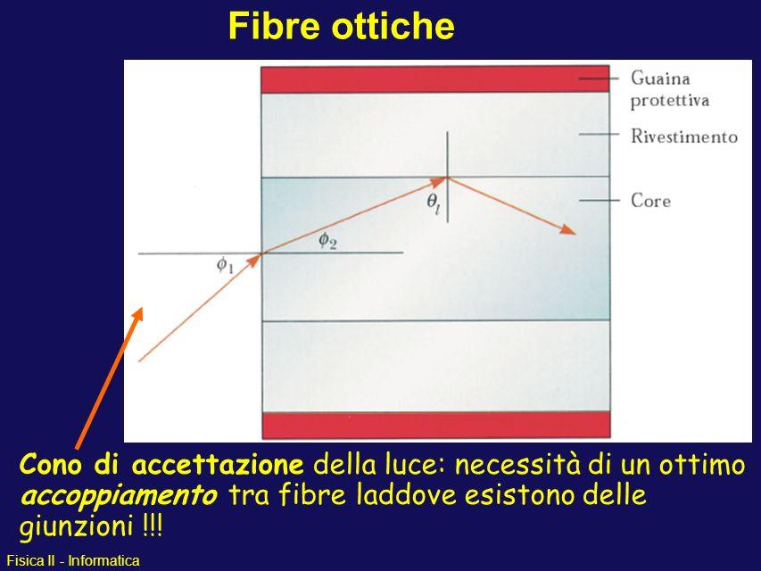Fisica II - Informatica Fibre ottiche Cono di accettazione della luce: necessità di un ottimo accoppiamento tra fibre laddove esistono delle giunzioni