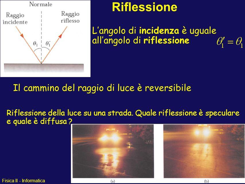 Fisica II - Informatica Riflessione Langolo di incidenza è uguale allangolo di riflessione Il cammino del raggio di luce è reversibile Riflessione del