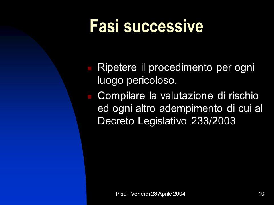 Pisa - Venerdì 23 Aprile 200410 Fasi successive Ripetere il procedimento per ogni luogo pericoloso.