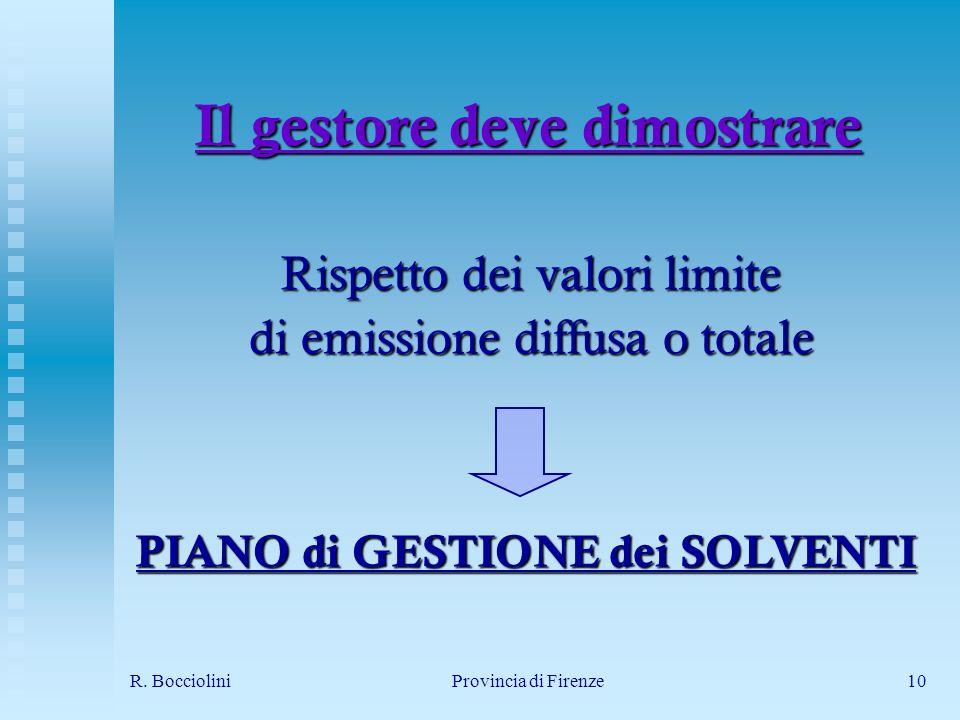 R. BoccioliniProvincia di Firenze10 Il gestore deve dimostrare Rispetto dei valori limite di emissione diffusa o totale PIANO di GESTIONE dei SOLVENTI
