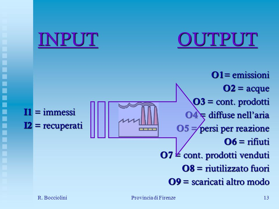 R. BoccioliniProvincia di Firenze13 I1 = immessi I2 = recuperati O1 = emissioni O2 = acque O3 = cont. prodotti O4 = diffuse nellaria O5 = persi per re