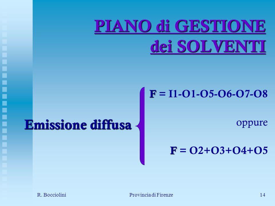 R. BoccioliniProvincia di Firenze14 PIANO di GESTIONE dei SOLVENTI Emissione diffusa F = I1-O1-O5-O6-O7-O8 oppure F = O2+O3+O4+O5