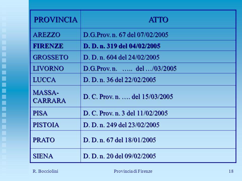 R. BoccioliniProvincia di Firenze18 PROVINCIAATTO AREZZO D.G.Prov.