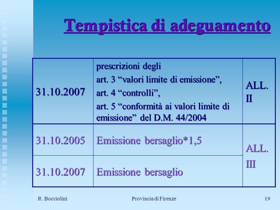 R. BoccioliniProvincia di Firenze19 Tempistica di adeguamento 31.10.2007 prescrizioni degli art.