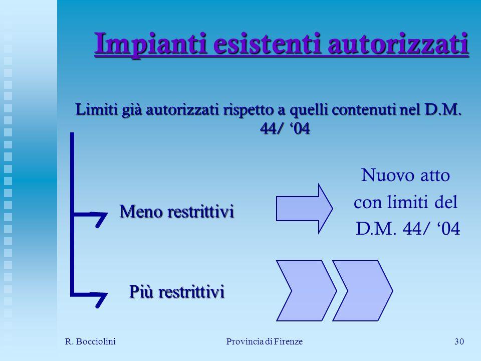 R. BoccioliniProvincia di Firenze30 Impianti esistenti autorizzati Limiti già autorizzati rispetto a quelli contenuti nel D.M. 44/ 04 Più restrittivi