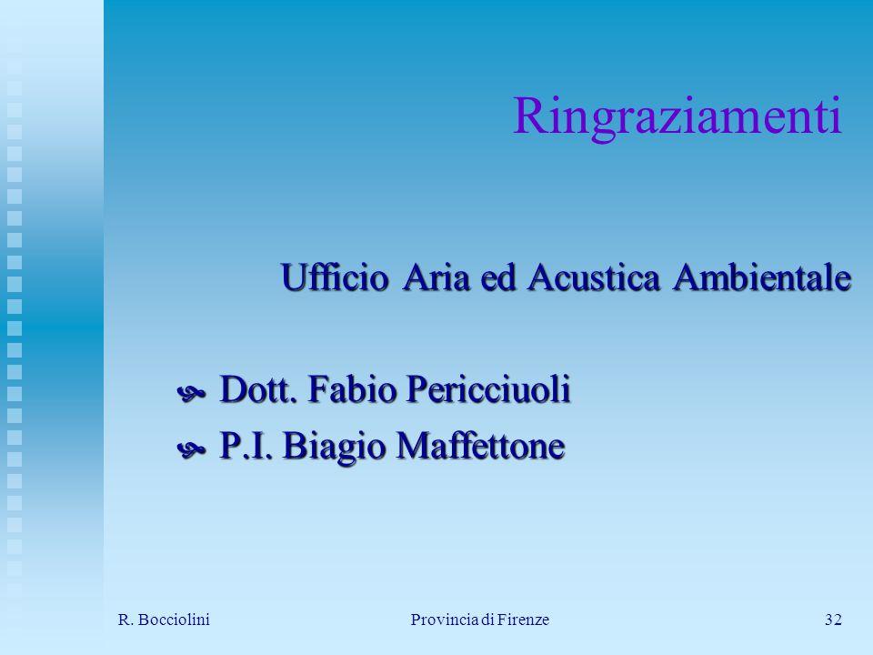 R. BoccioliniProvincia di Firenze32 Ringraziamenti Ufficio Aria ed Acustica Ambientale Dott.