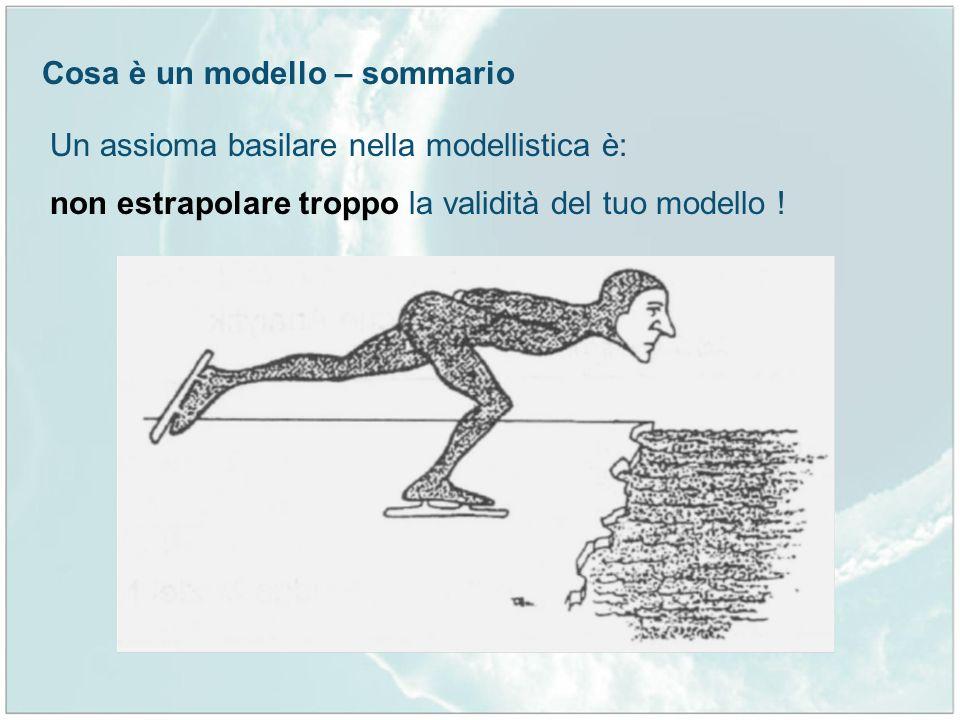 Un assioma basilare nella modellistica è: non estrapolare troppo la validità del tuo modello ! Cosa è un modello – sommario