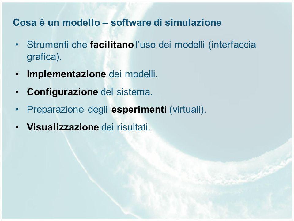 Strumenti che facilitano luso dei modelli (interfaccia grafica). Implementazione dei modelli. Configurazione del sistema. Preparazione degli esperimen