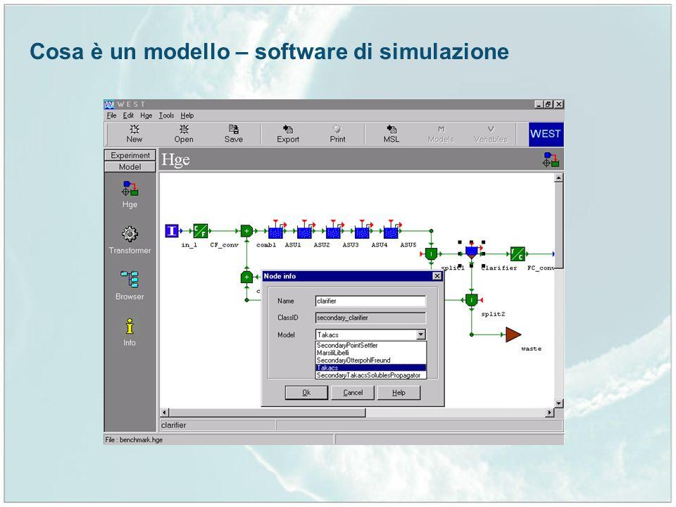 Uso dei modelli dinamici sistema ottimizzato sistema studiato esperimenti realtà virtuale realtà modello del sistema modellazione soluzione del problema simulazioni implementazione