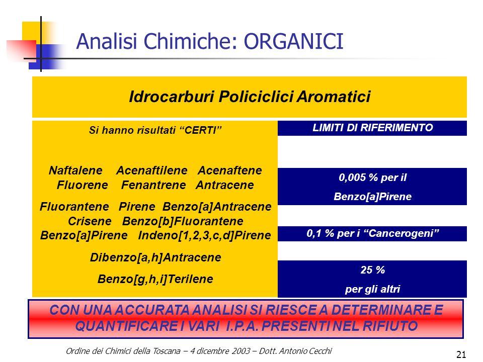 Ordine dei Chimici della Toscana – 4 dicembre 2003 – Dott.