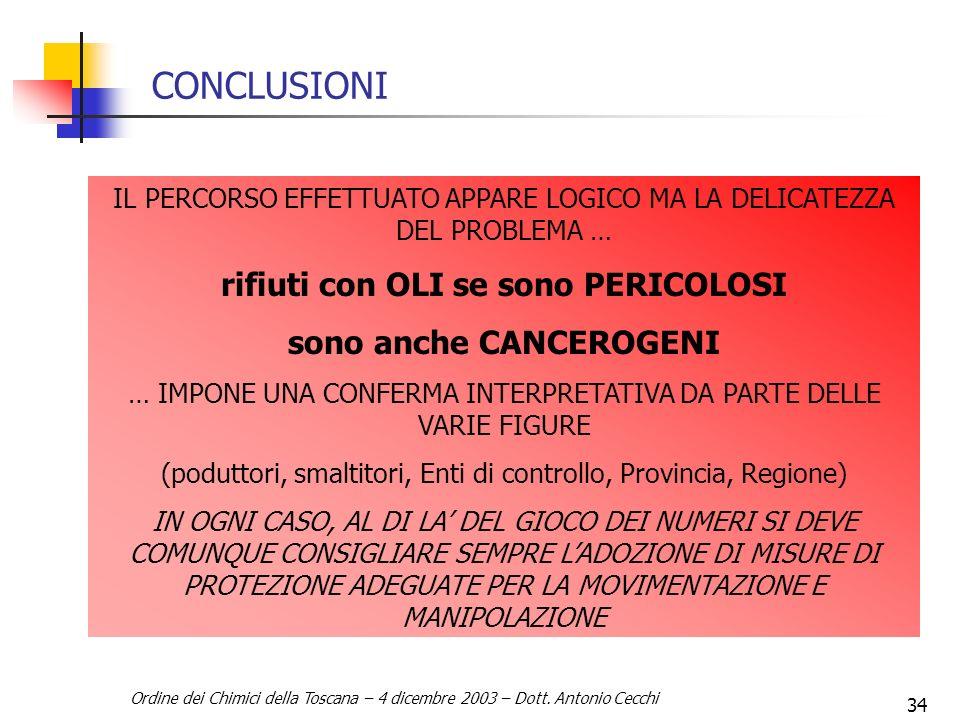 Ordine dei Chimici della Toscana – 4 dicembre 2003 – Dott. Antonio Cecchi 34 CONCLUSIONI IL PERCORSO EFFETTUATO APPARE LOGICO MA LA DELICATEZZA DEL PR