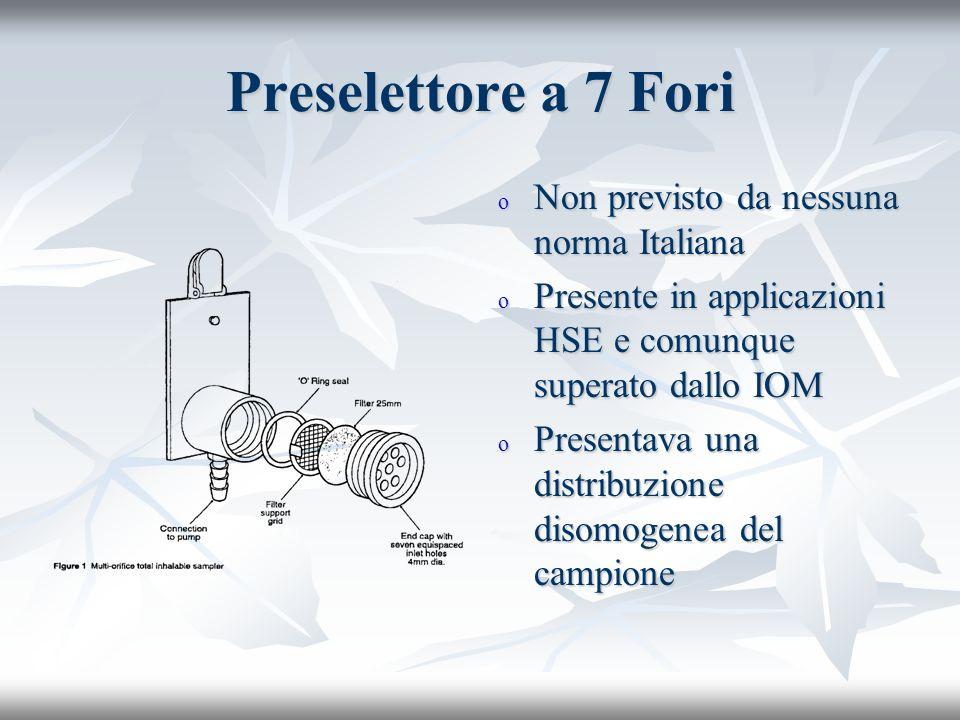 Preselettore a 7 Fori o Non previsto da nessuna norma Italiana o Presente in applicazioni HSE e comunque superato dallo IOM o Presentava una distribuzione disomogenea del campione