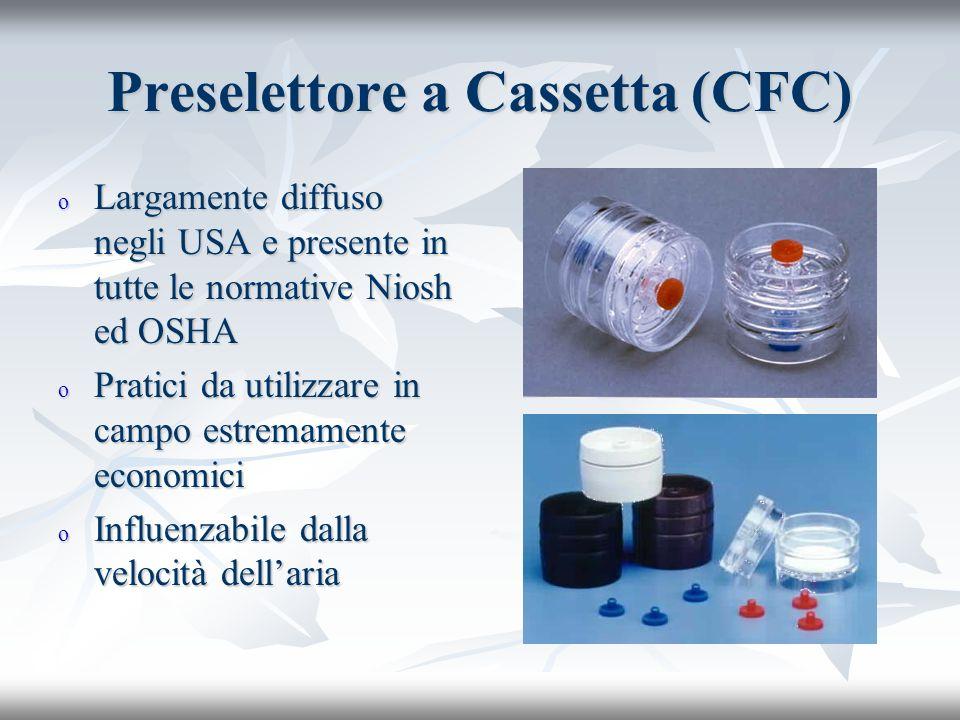 Preselettore a Cassetta (CFC) o Largamente diffuso negli USA e presente in tutte le normative Niosh ed OSHA o Pratici da utilizzare in campo estremamente economici o Influenzabile dalla velocità dellaria