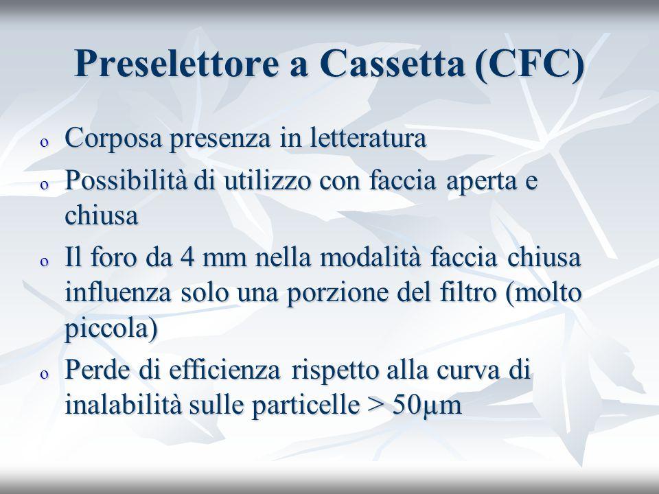 Preselettore a Cassetta (CFC) o Corposa presenza in letteratura o Possibilità di utilizzo con faccia aperta e chiusa o Il foro da 4 mm nella modalità faccia chiusa influenza solo una porzione del filtro (molto piccola) o Perde di efficienza rispetto alla curva di inalabilità sulle particelle > 50µm