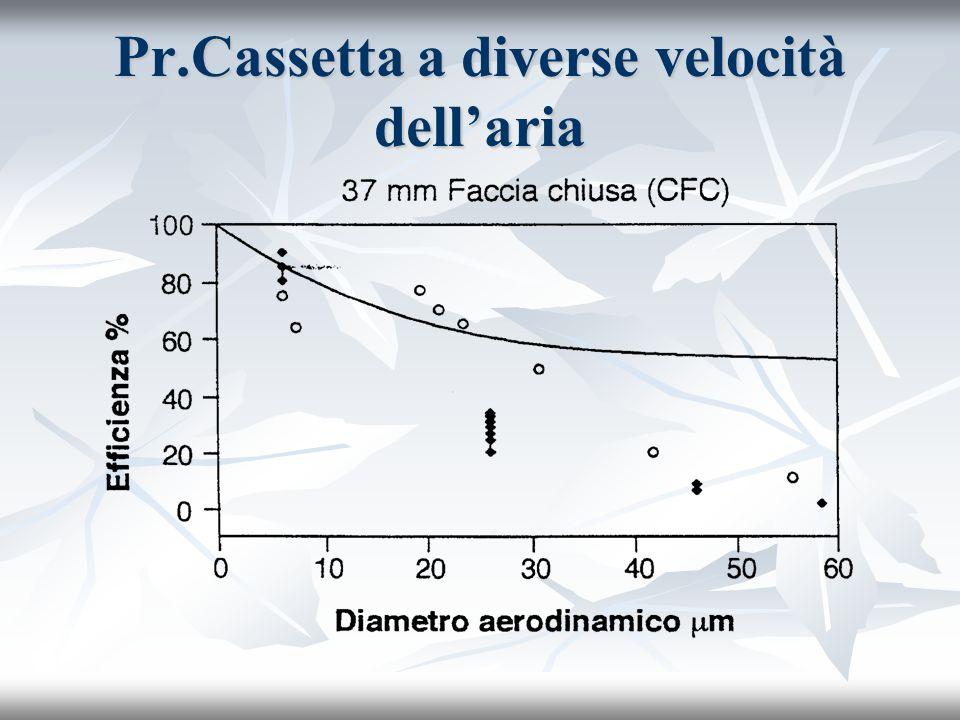 Pr.Cassetta a diverse velocità dellaria
