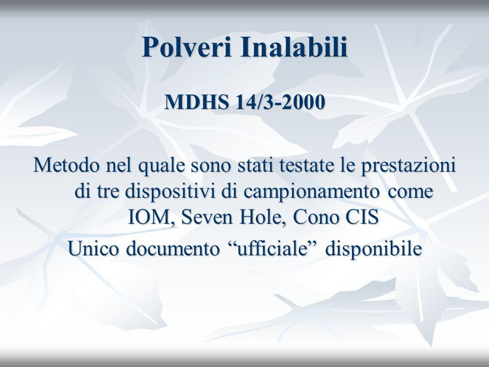 Polveri Inalabili MDHS 14/3-2000 Metodo nel quale sono stati testate le prestazioni di tre dispositivi di campionamento come IOM, Seven Hole, Cono CIS Unico documento ufficiale disponibile
