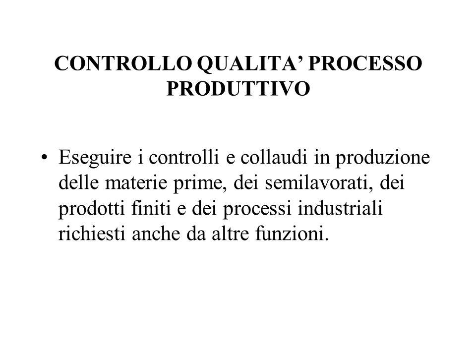 CONTROLLO QUALITA PROCESSO PRODUTTIVO Eseguire i controlli e collaudi in produzione delle materie prime, dei semilavorati, dei prodotti finiti e dei processi industriali richiesti anche da altre funzioni.