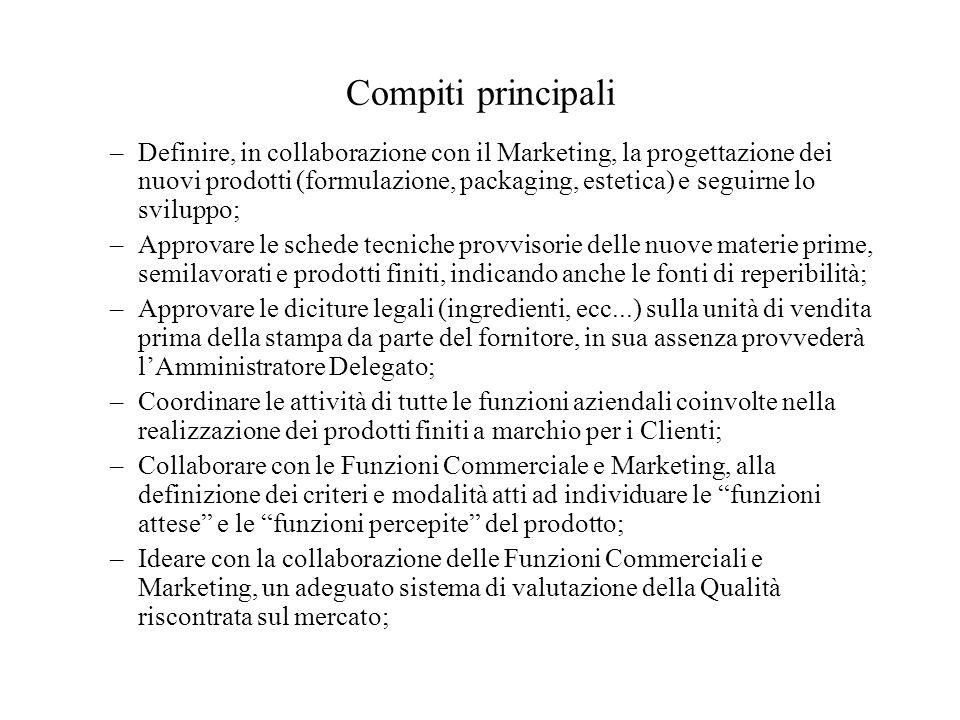 Compiti principali –Definire, in collaborazione con il Marketing, la progettazione dei nuovi prodotti (formulazione, packaging, estetica) e seguirne l