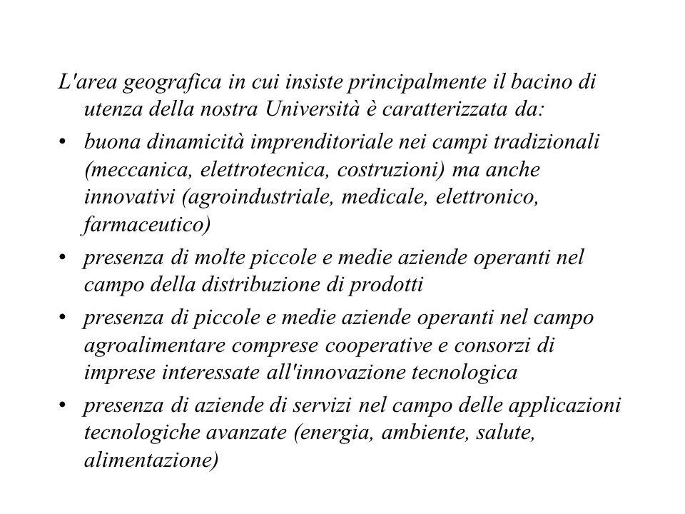 L'area geografica in cui insiste principalmente il bacino di utenza della nostra Università è caratterizzata da: buona dinamicità imprenditoriale nei