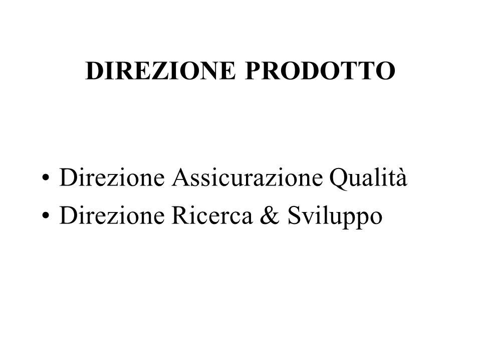 DIREZIONE PRODOTTO Direzione Assicurazione Qualità Direzione Ricerca & Sviluppo