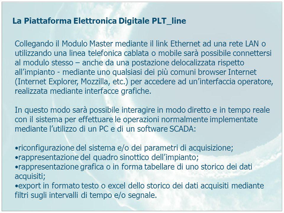 La Piattaforma Elettronica Digitale PLT_line Collegando il Modulo Master mediante il link Ethernet ad una rete LAN o utilizzando una linea telefonica