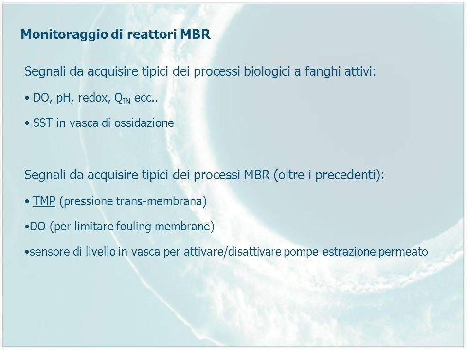 Monitoraggio di reattori MBR Segnali da acquisire tipici dei processi biologici a fanghi attivi: DO, pH, redox, Q IN ecc.. SST in vasca di ossidazione