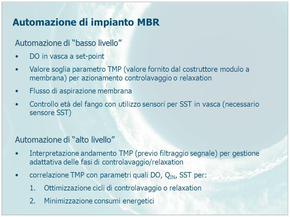 Automazione di impianto MBR Automazione di basso livello DO in vasca a set-point Valore soglia parametro TMP (valore fornito dal costruttore modulo a