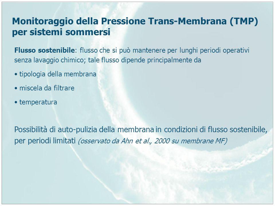 Monitoraggio della Pressione Trans-Membrana (TMP) per sistemi sommersi Flusso sostenibile: flusso che si può mantenere per lunghi periodi operativi se