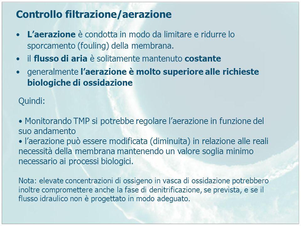Controllo filtrazione/aerazione Laerazione è condotta in modo da limitare e ridurre lo sporcamento (fouling) della membrana. il flusso di aria è solit