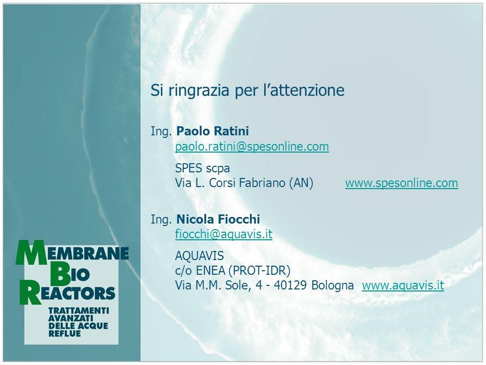 Si ringrazia per lattenzione Ing. Paolo Ratini paolo.ratini@spesonline.com SPES scpa Via L. Corsi Fabriano (AN)www.spesonline.comwww.spesonline.com In