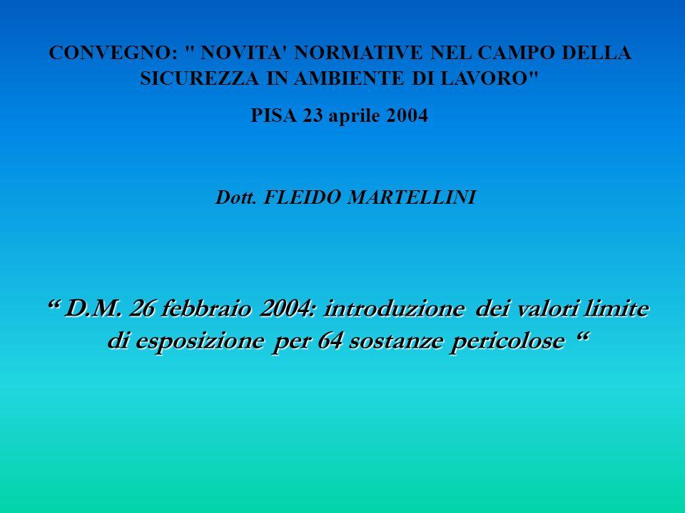 Il Decreto Legislativo del 26 febbraio 2004 (D.Lgs.26.4.04) Definizione di una lista di valori limite indicativi di esposizione professionale agli agenti chimici recepisce la direttiva europea 2000/39/CE e sostituisce l allegato VIII- ter.