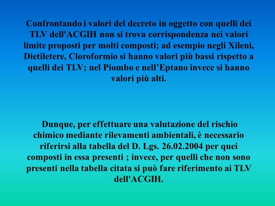 Confrontando i valori del decreto in oggetto con quelli dei TLV dell'ACGIH non si trova corrispondenza nei valori limite proposti per molti composti;