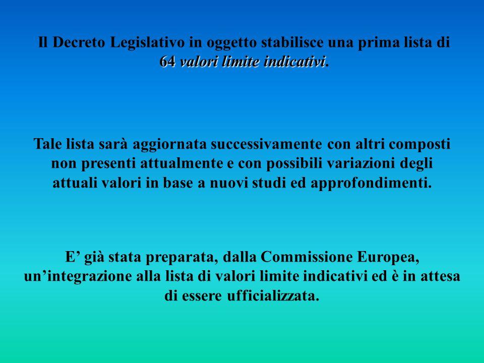 E già stata preparata, dalla Commissione Europea, unintegrazione alla lista di valori limite indicativi ed è in attesa di essere ufficializzata. 64val