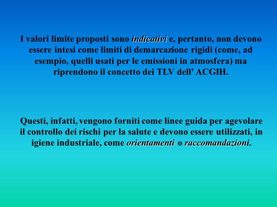 Infatti i TLV indicano, per ognuna delle sostanze elencate, le concentrazioni delle sostanze aerodisperse al di sotto delle quali si ritiene che la maggior parte dei lavoratori possa rimanere esposta giorno dopo giorno senza effetti negativi per la salute.