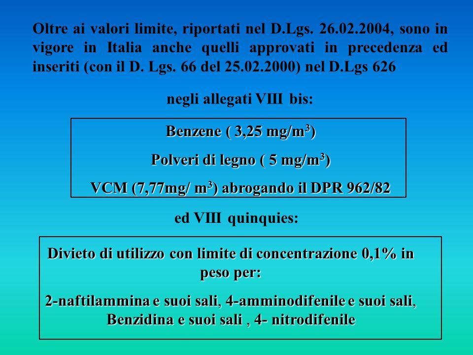 I composti riportati nel decreto 26.02.2004 sono i seguenti: