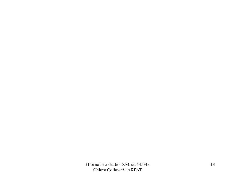 Giornata di studio D.M. su 44/04 - Chiara Collaveri - ARPAT 13