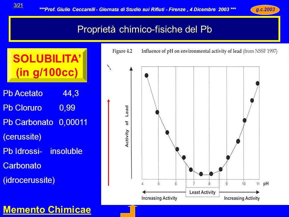 TECNICHE DI BONIFICA DA Pb SU CAMPI DI TIRO g.c.2003 - D.L.vo 22/1997 ***Prof.