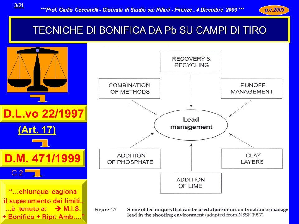 TECNICHE DI BONIFICA DA Pb SU CAMPI DI TIRO g.c.2003 - D.L.vo 22/1997 ***Prof. Giulio Ceccarelli - Giornata di Studio sui Rifiuti - Firenze, 4 Dicembr