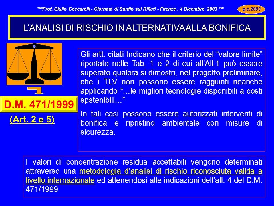 LANALISI DI RISCHIO IN ALTERNATIVA ALLA BONIFICA g.c.2003 - ***Prof. Giulio Ceccarelli - Giornata di Studio sui Rifiuti - Firenze, 4 Dicembre 2003 ***