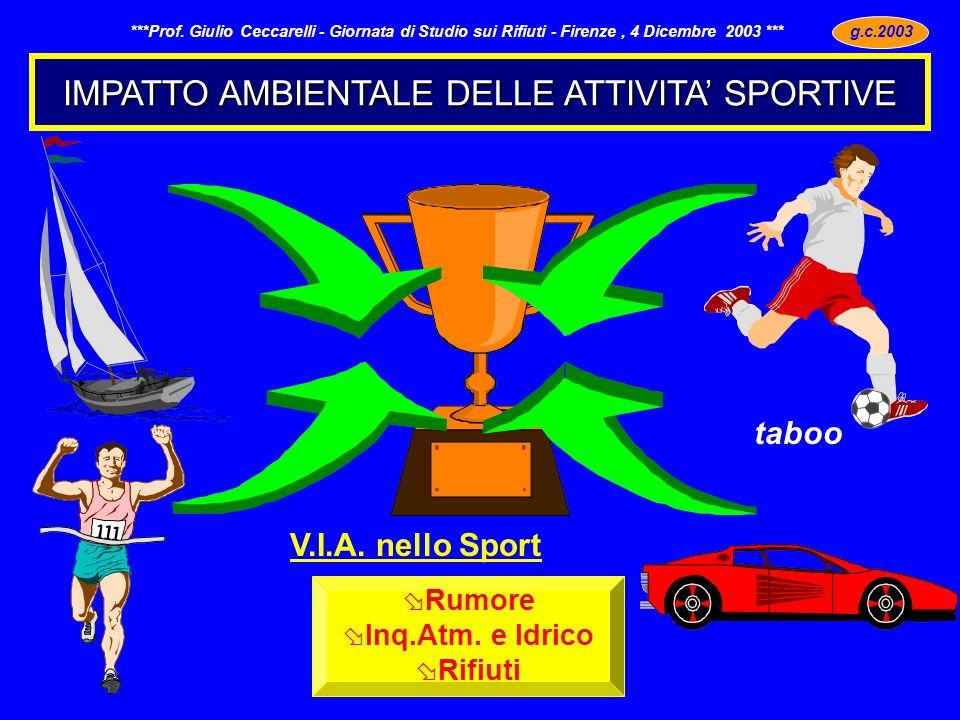 IMPATTO AMBIENTALE DELLE ATTIVITA SPORTIVE g.c.2003 - taboo ***Prof. Giulio Ceccarelli - Giornata di Studio sui Rifiuti - Firenze, 4 Dicembre 2003 ***