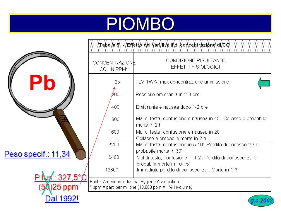 Pb PIOMBO P.fus.: 327,5°C (50)25 ppm Peso specif.: 11,34 Dal 1992! g.c.2003